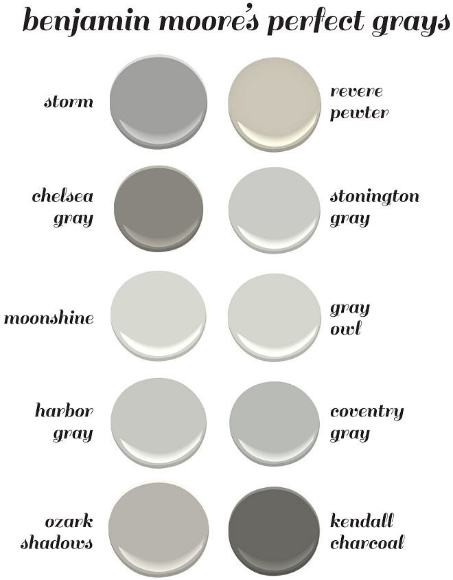 Monnick Supply - Benjamin Moore's Perfect Gray Shades -  Marlborough, Framingham, MA